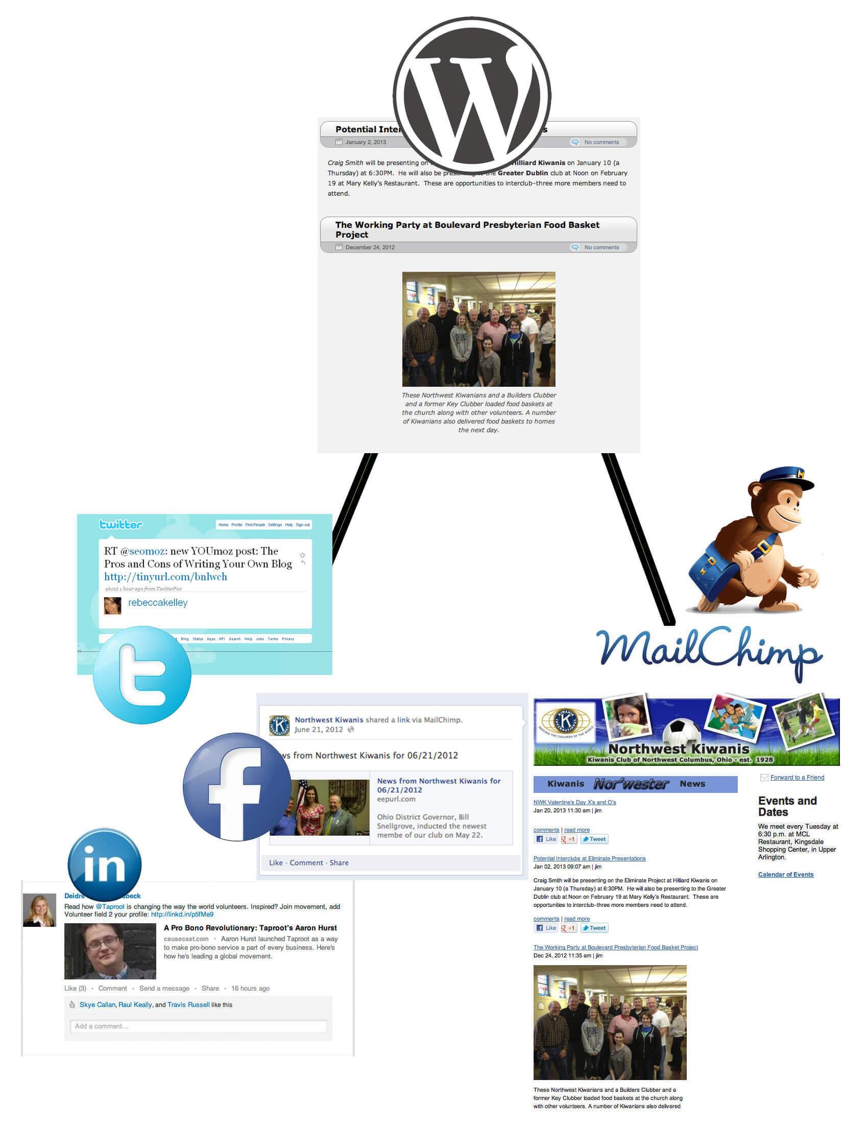 wordpress_outsourcing